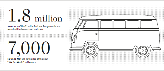 The VW Bus (graphic)
